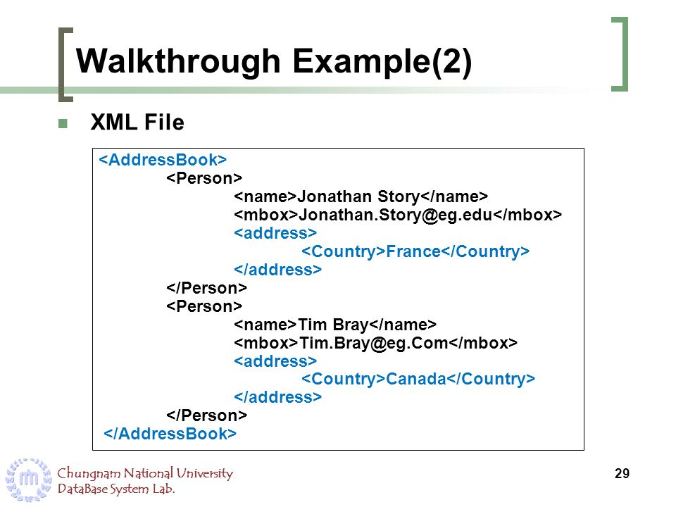 Walkthrough Example(2)