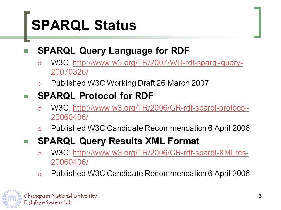 SPARQL Status SPARQL Query Language for RDF SPARQL Protocol for RDF