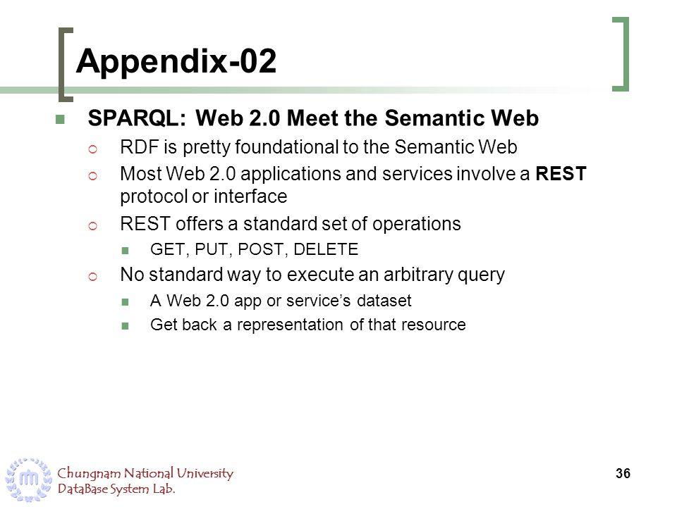 Appendix-02 SPARQL: Web 2.0 Meet the Semantic Web