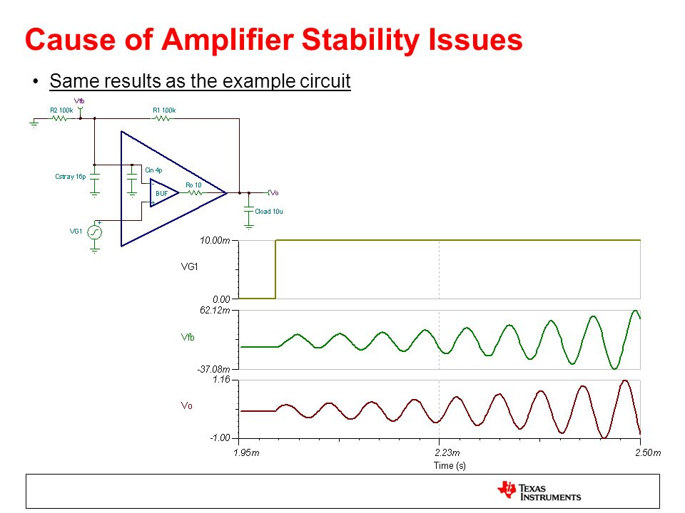 Cause of Amplifier Stability Issues
