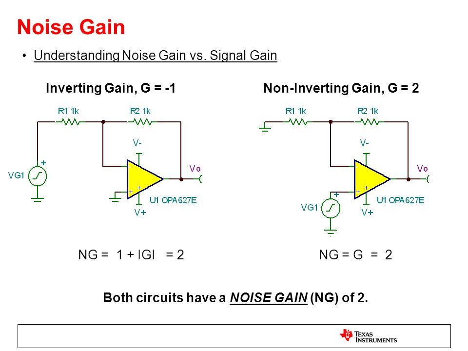 Both circuits have a NOISE GAIN (NG) of 2.