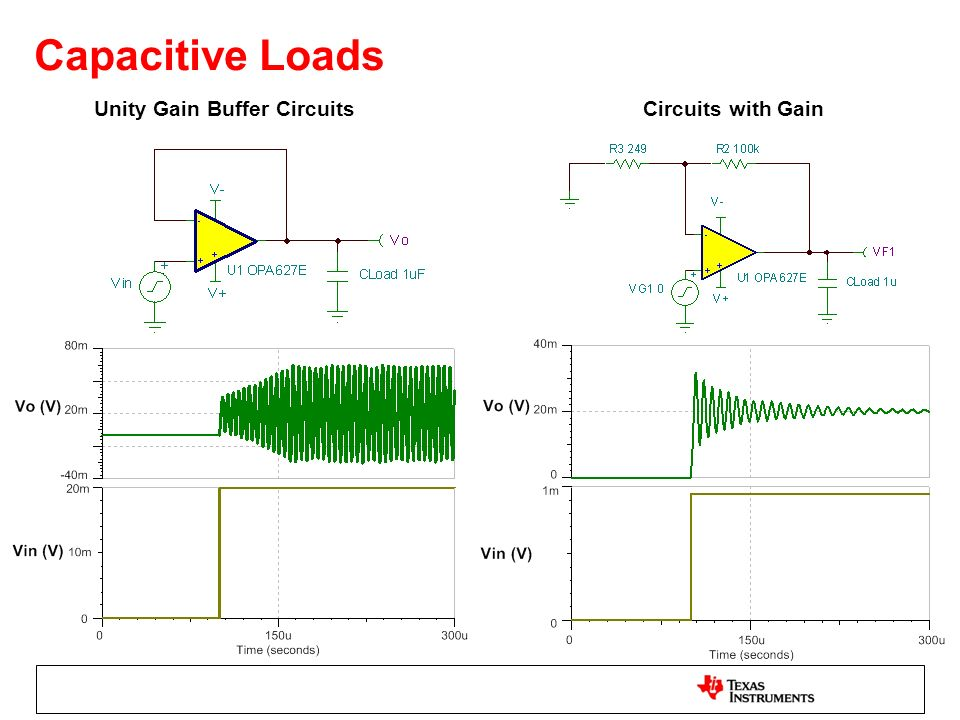 Capacitive Loads Unity Gain Buffer Circuits Circuits with Gain