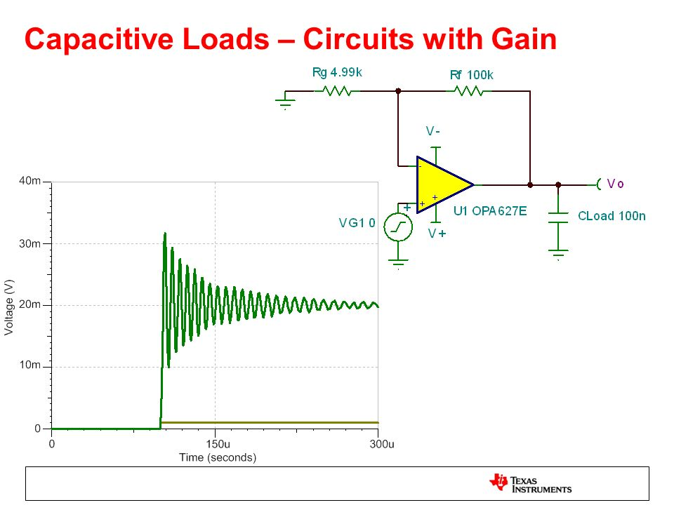 Capacitive Loads – Circuits with Gain