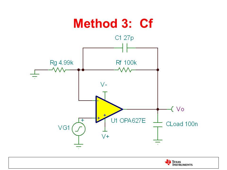 Method 3: Cf