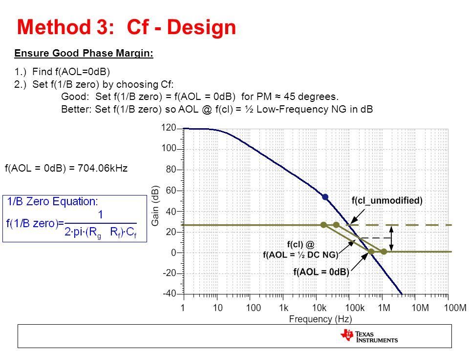 Method 3: Cf - Design Ensure Good Phase Margin: