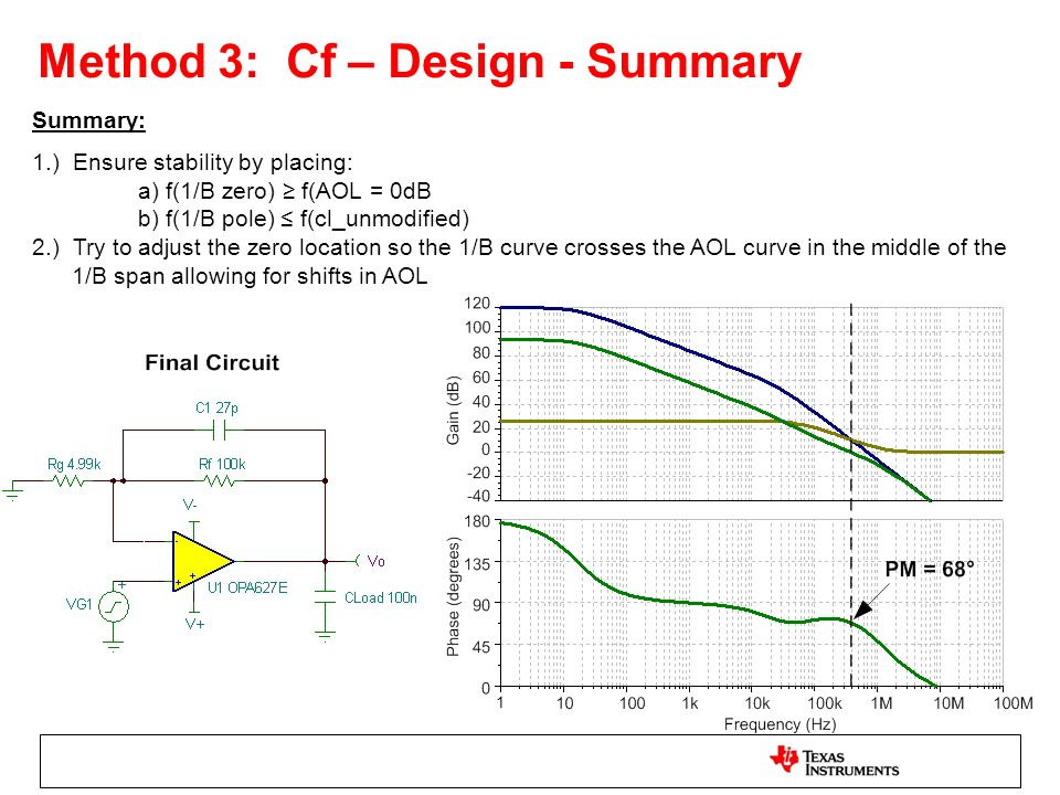 Method 3: Cf – Design - Summary
