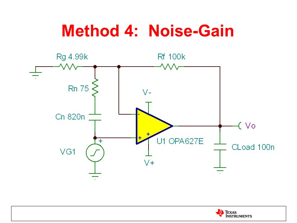 Method 4: Noise-Gain