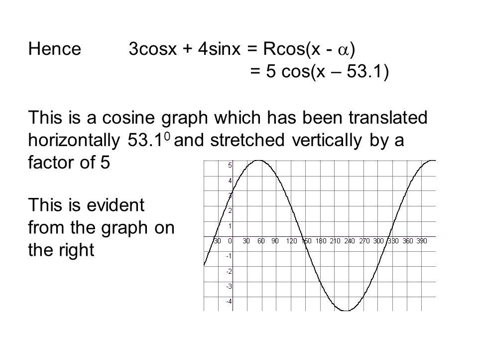 Hence 3cosx + 4sinx = Rcos(x - a)