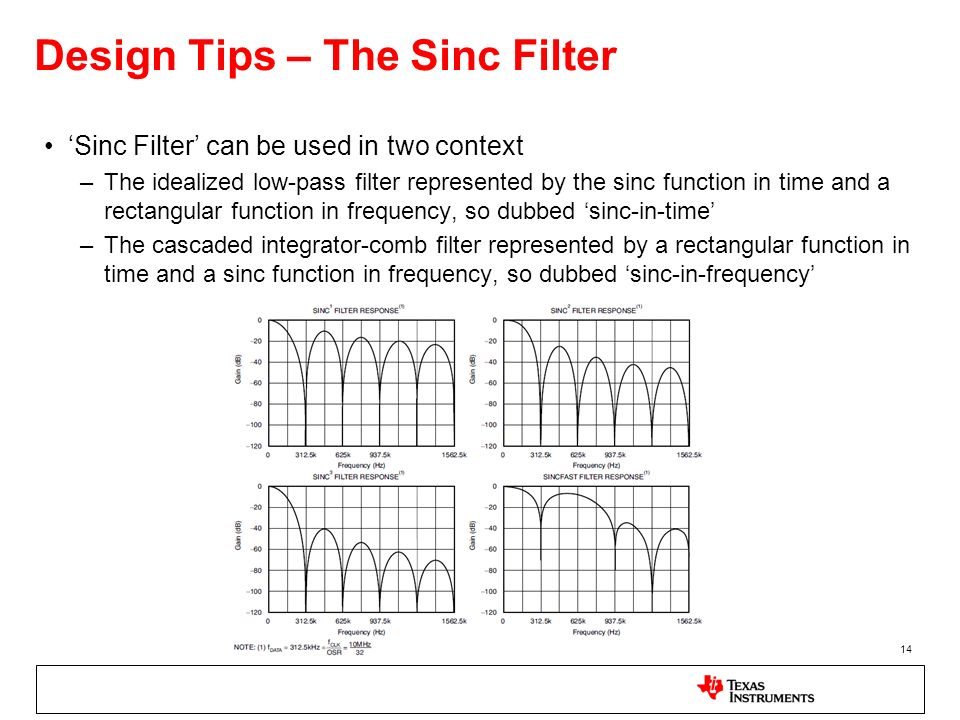 Design Tips – The Sinc Filter