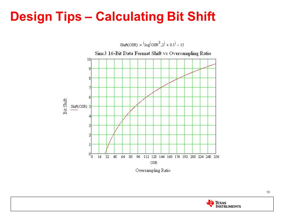 Design Tips – Calculating Bit Shift
