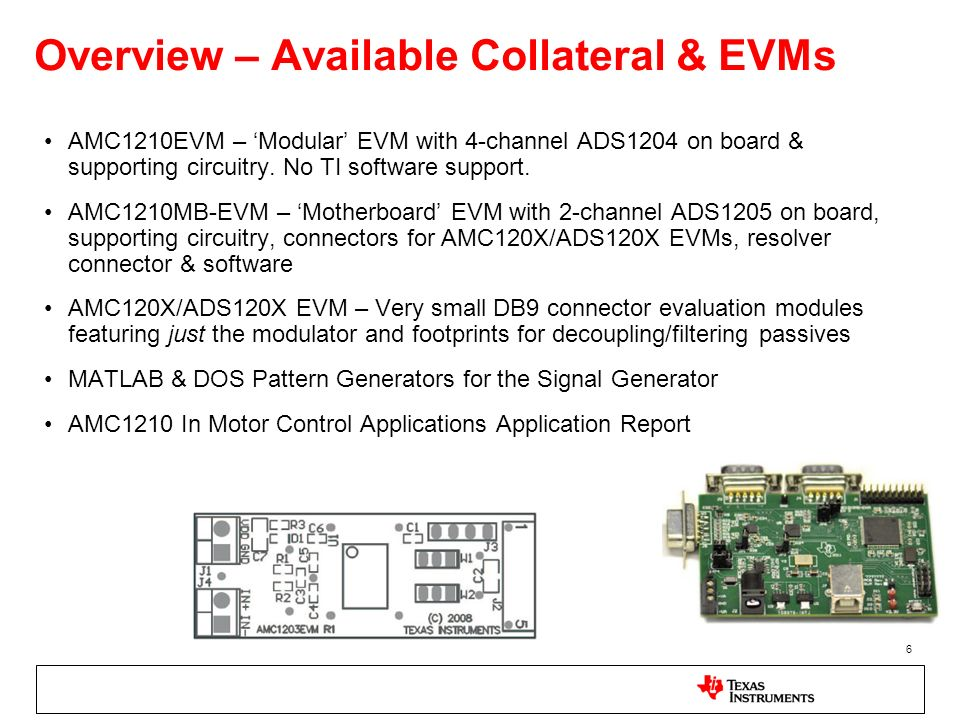 Overview – Available Collateral & EVMs