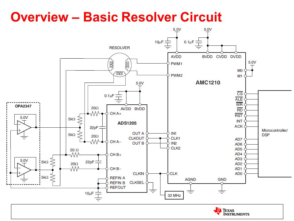 Overview – Basic Resolver Circuit