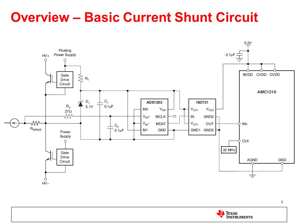 Overview – Basic Current Shunt Circuit