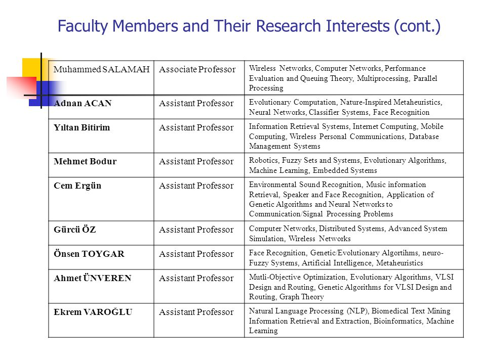 Faculty Members and Their Research Interests (cont.)