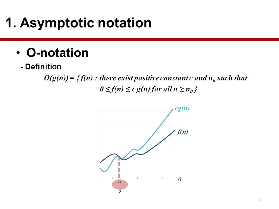 O-notation 1. Asymptotic notation - Definition