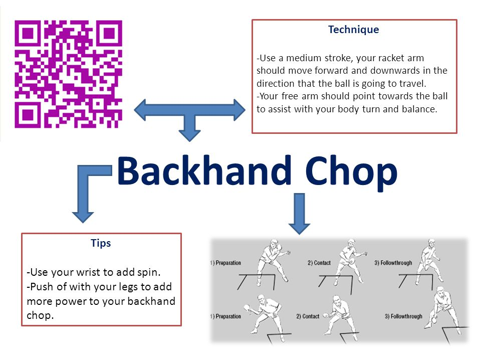 Backhand Chop Technique Tips -Use your wrist to add spin.