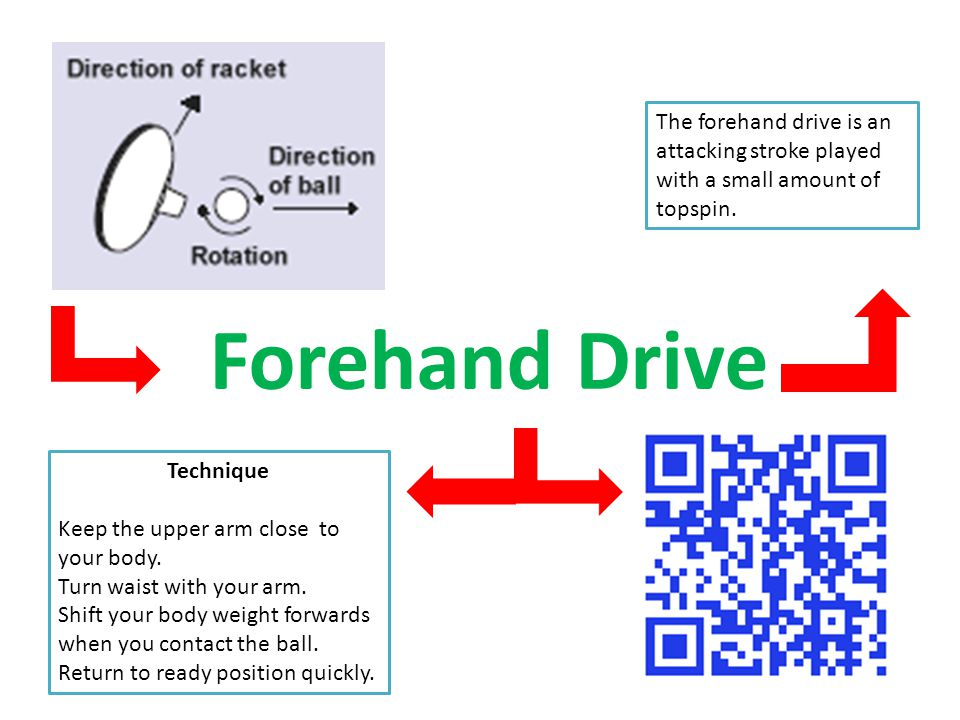 The forehand drive is an attacking stroke played with a small amount of topspin.