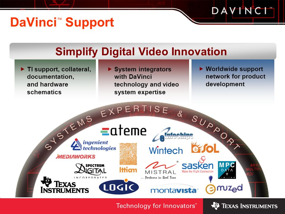 Simplify Digital Video Innovation