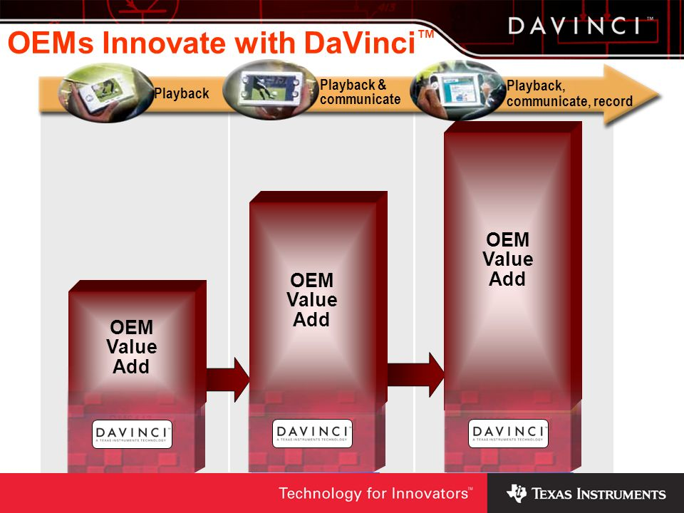 OEMs Innovate with DaVinci™