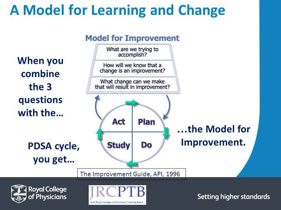 A Model for Learning and Change