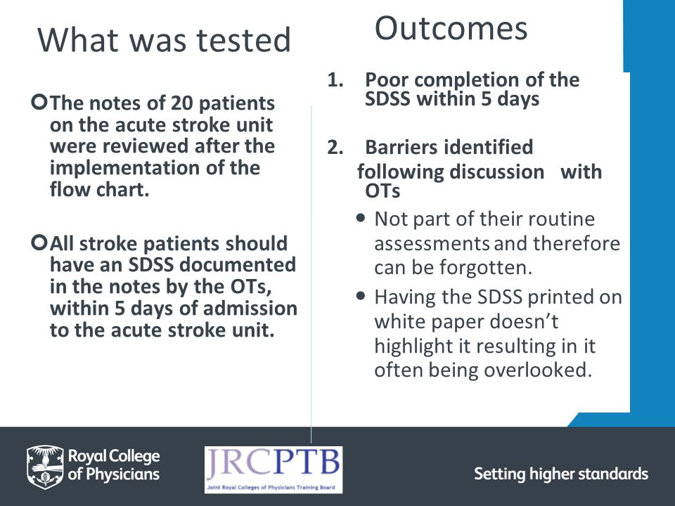 Outcomes What was tested Poor completion of the SDSS within 5 days