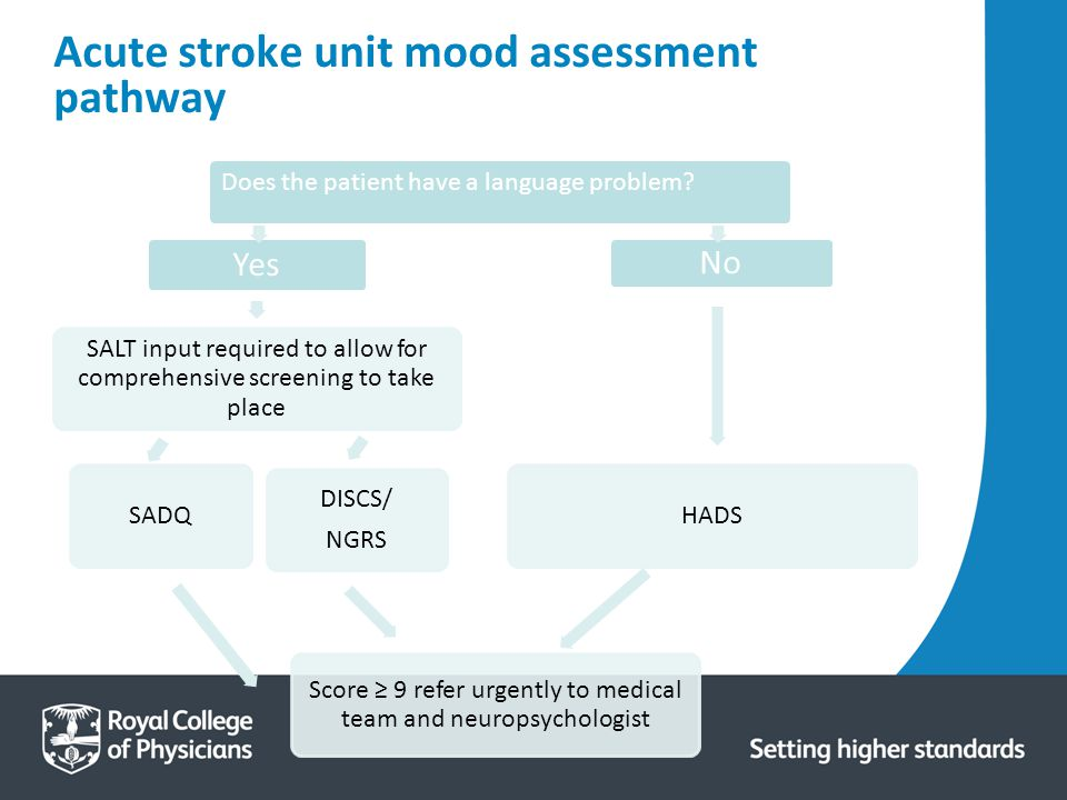 Acute stroke unit mood assessment pathway