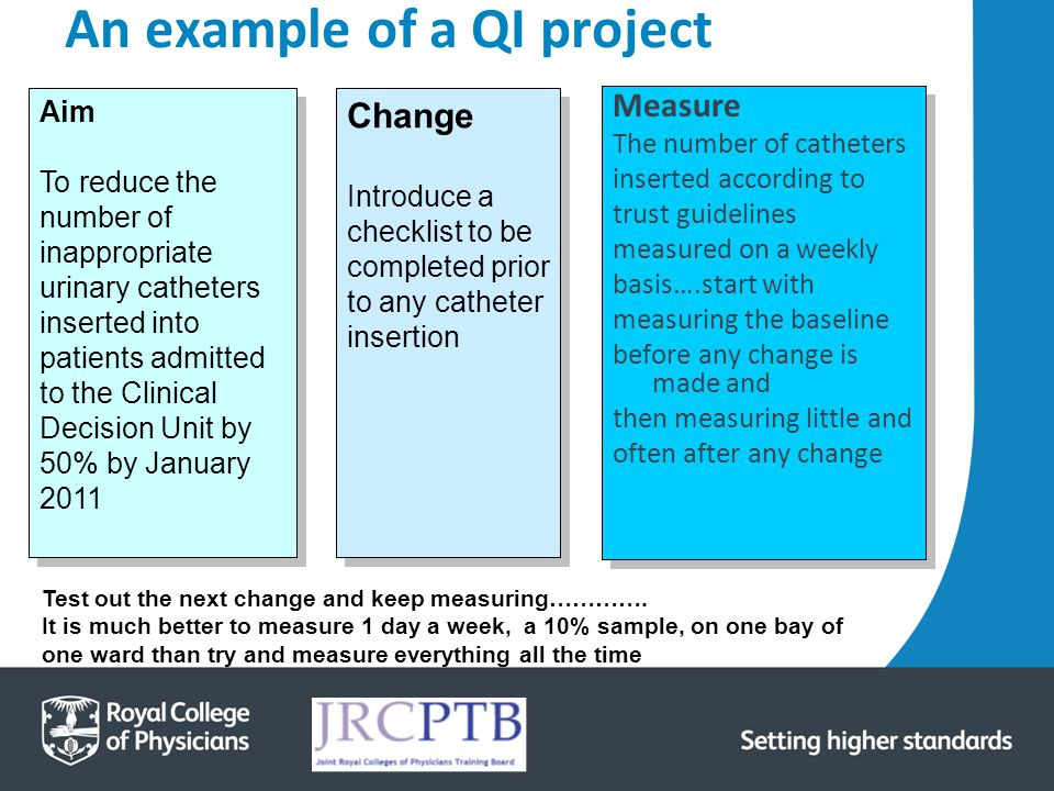 An example of a QI project