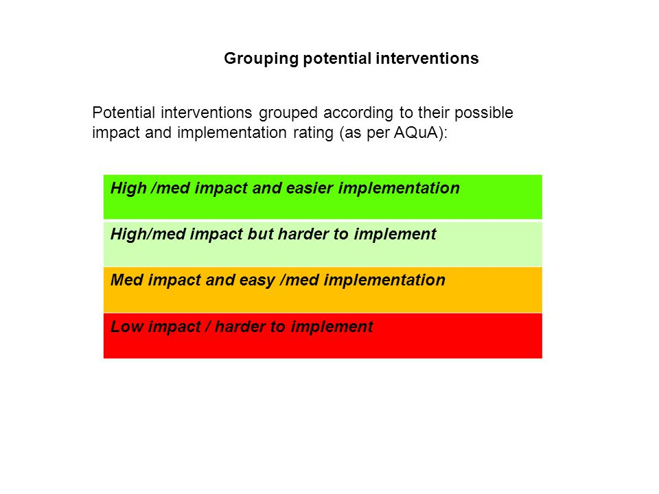 Grouping potential interventions