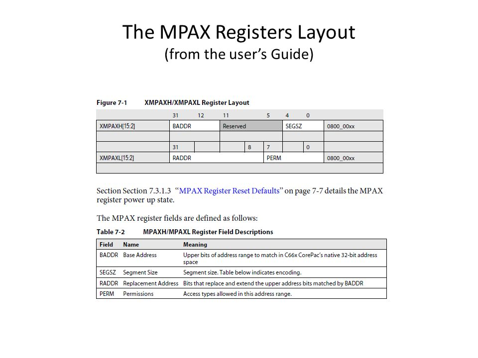 The MPAX Registers Layout (from the user's Guide)