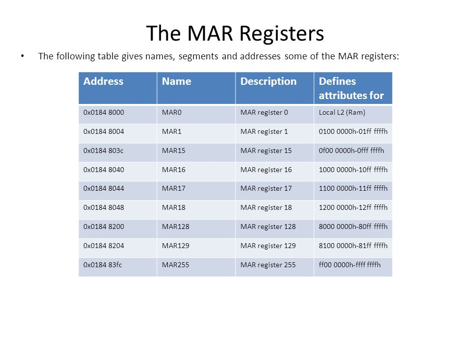 The MAR Registers Address Name Description Defines attributes for