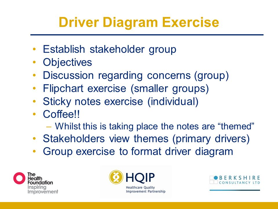 Driver Diagram Exercise