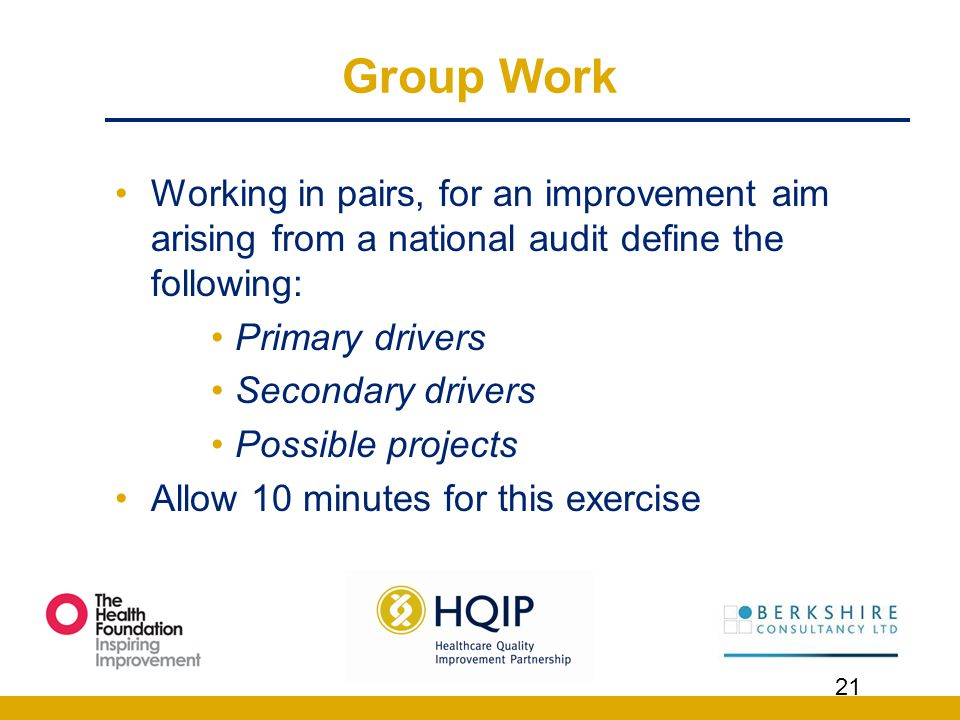 Group Work Working in pairs, for an improvement aim arising from a national audit define the following: