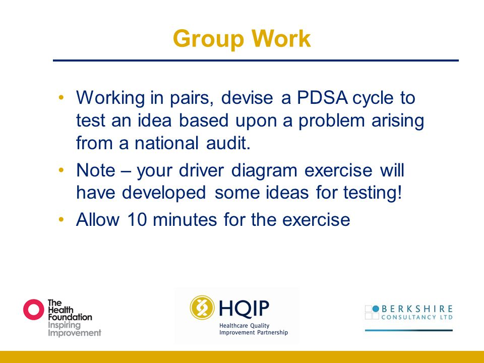 Group Work Working in pairs, devise a PDSA cycle to test an idea based upon a problem arising from a national audit.