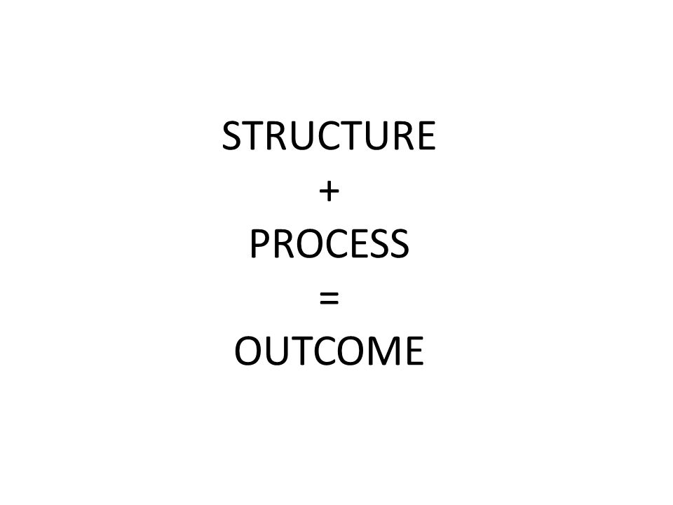 STRUCTURE + PROCESS = OUTCOME