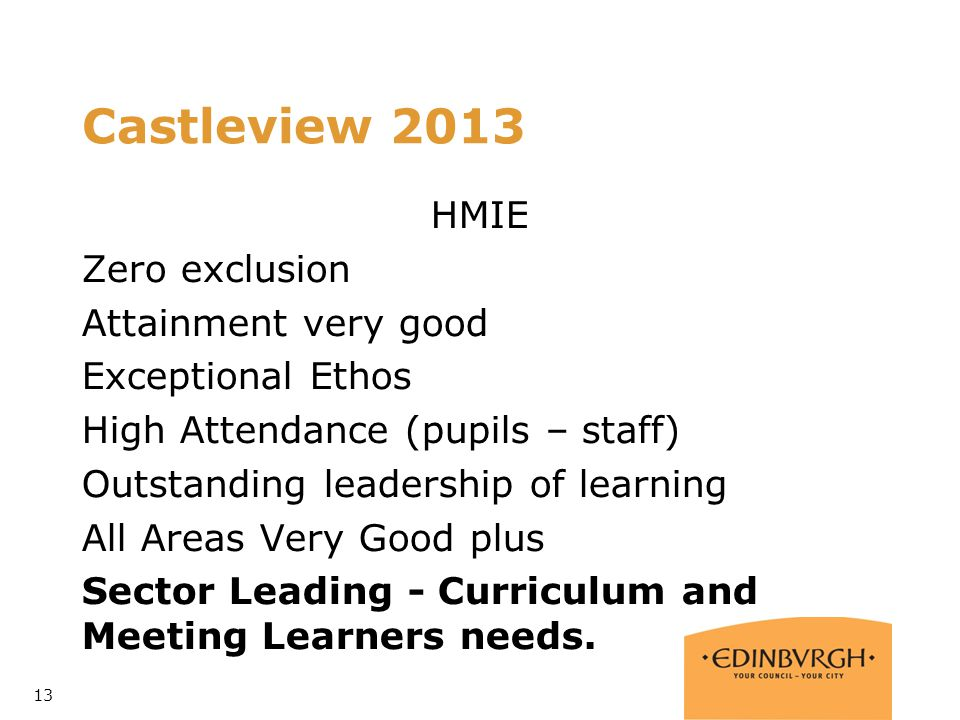 Castleview 2013