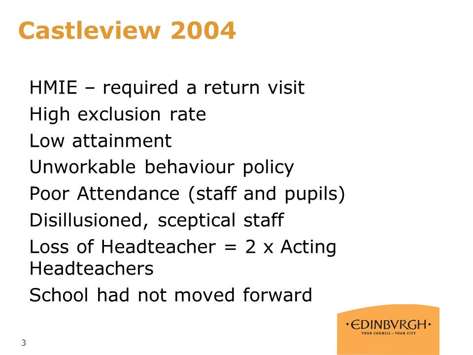 Castleview 2004