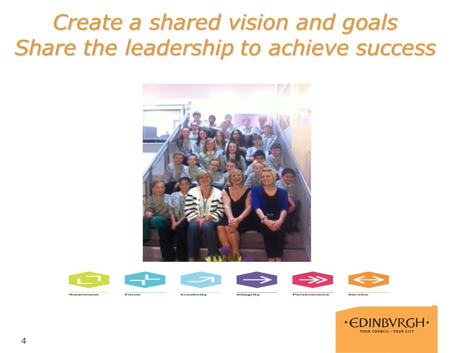 Create a shared vision and goals