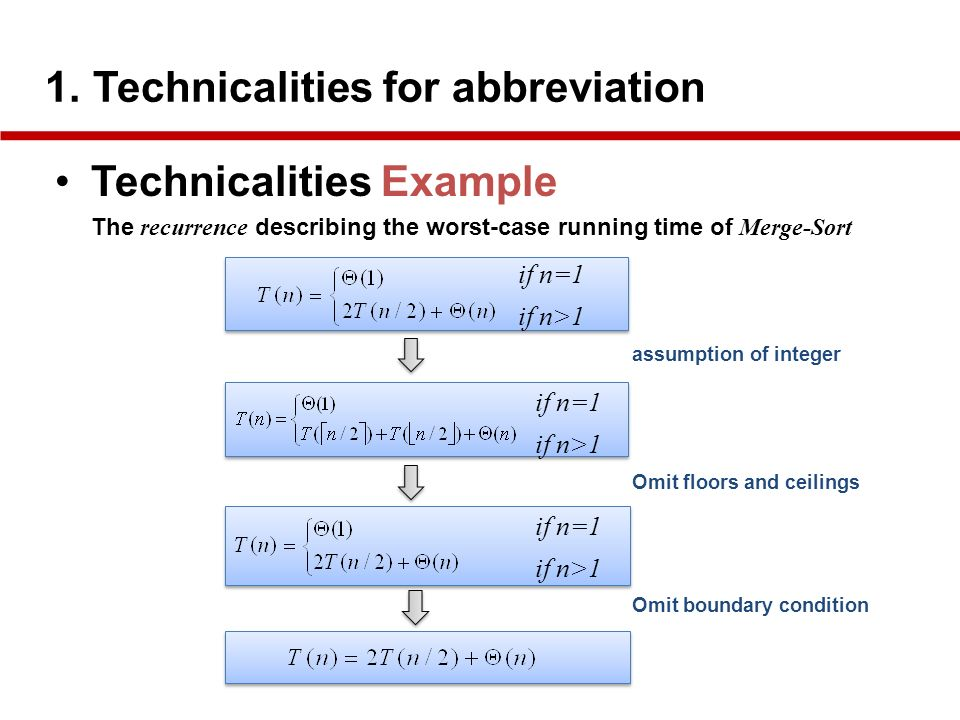 1. Technicalities for abbreviation