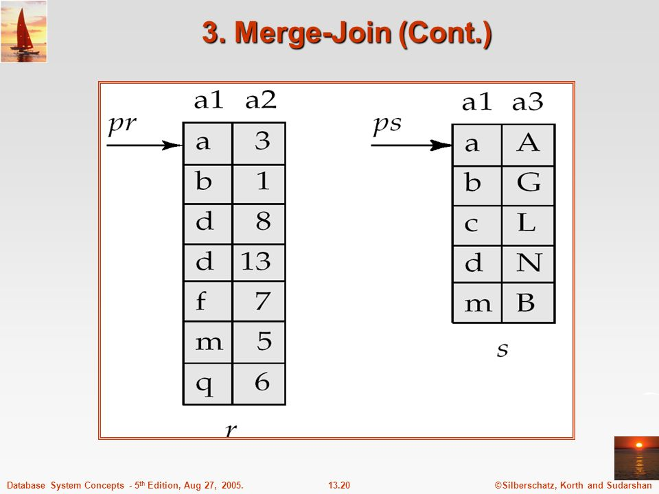 3. Merge-Join (Cont.)