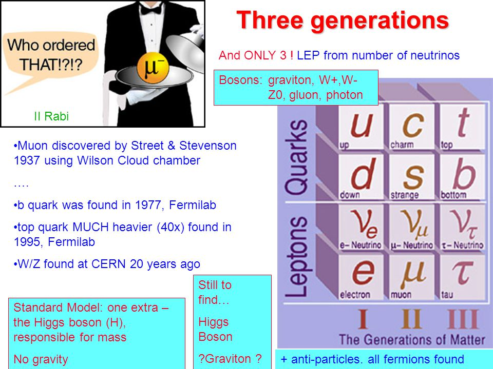 Three generations And ONLY 3 ! LEP from number of neutrinos