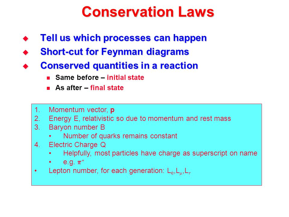 Conservation Laws Tell us which processes can happen