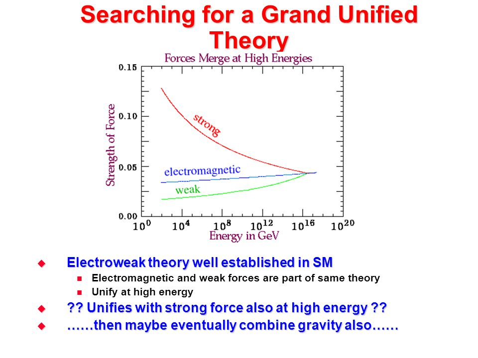 Searching for a Grand Unified Theory