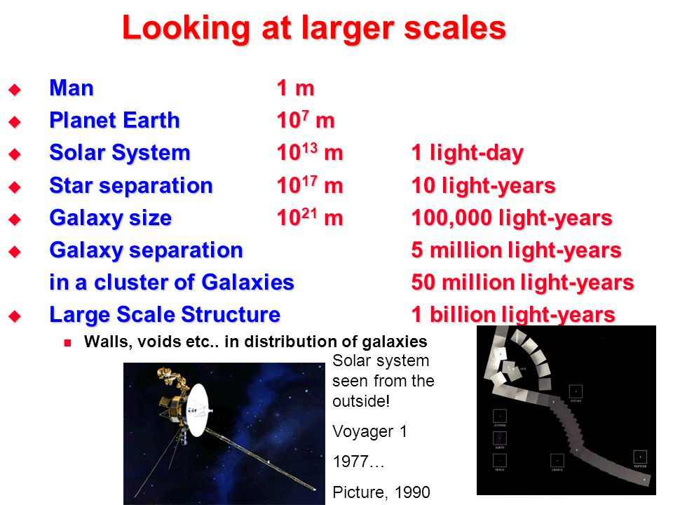 Looking at larger scales