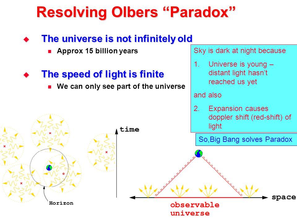 Resolving Olbers Paradox