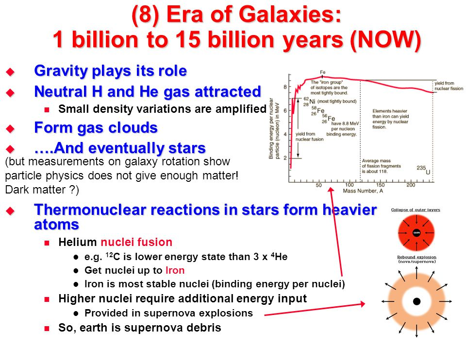 (8) Era of Galaxies: 1 billion to 15 billion years (NOW)