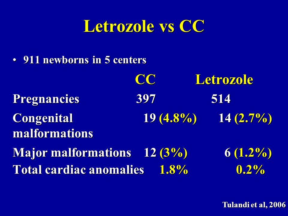 Letrozole vs CC CC Letrozole Pregnancies 397 514