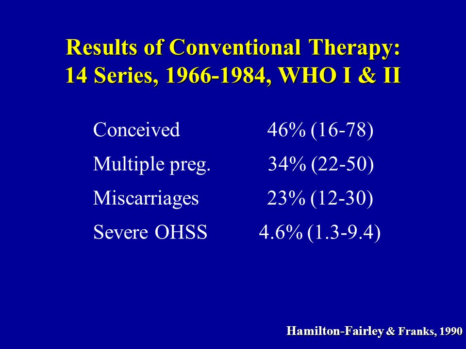 Results of Conventional Therapy: 14 Series, 1966-1984, WHO I & II