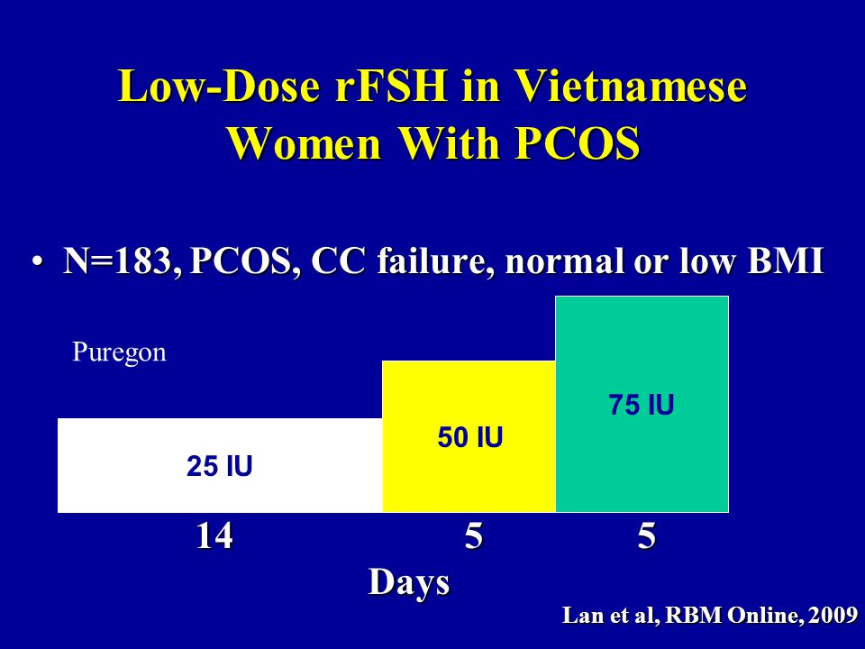 Low-Dose rFSH in Vietnamese Women With PCOS