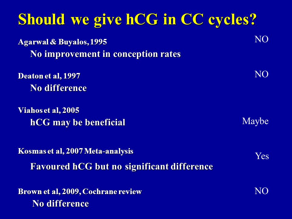Should we give hCG in CC cycles