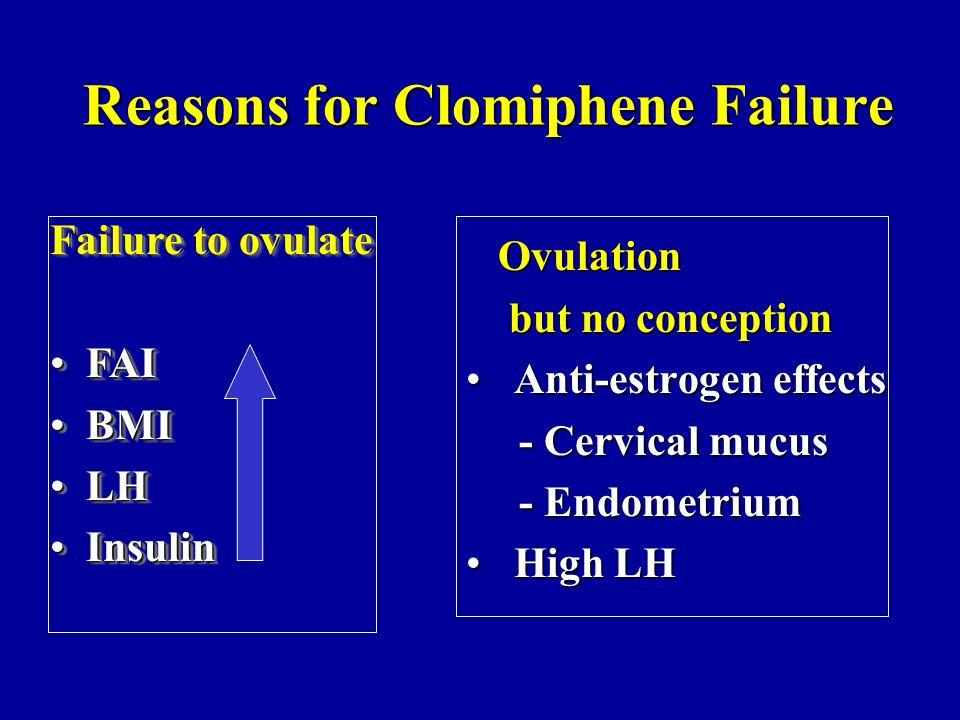 Reasons for Clomiphene Failure
